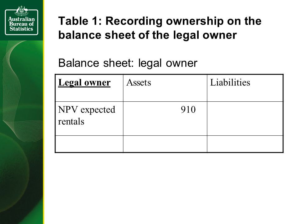 Table 1: Recording ownership on the balance sheet of the legal owner Balance sheet: legal owner Legal ownerAssetsLiabilities NPV expected rentals 910