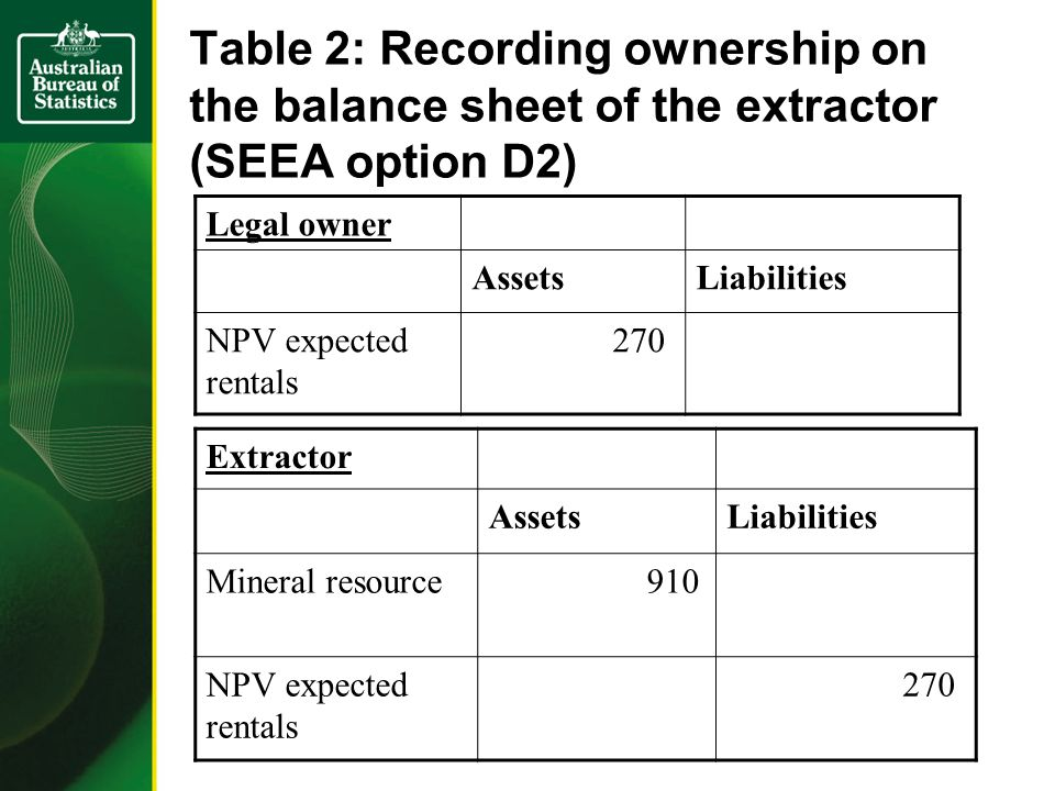 Table 2: Recording ownership on the balance sheet of the extractor (SEEA option D2) Legal owner AssetsLiabilities NPV expected rentals 270 Extractor A
