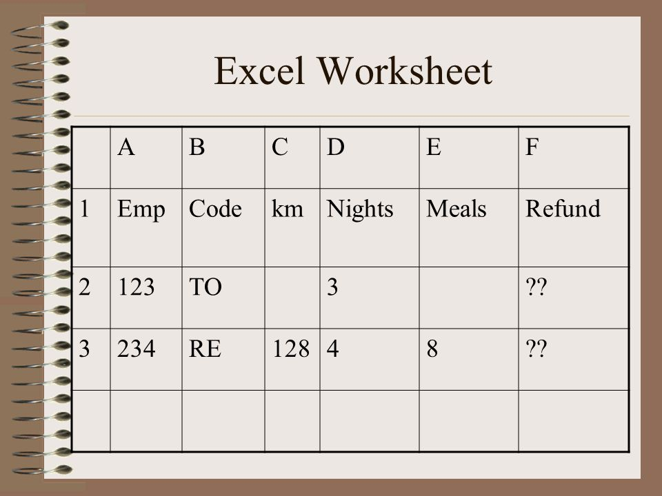 Excel Worksheet ABCDEF 1EmpCodekmNightsMealsRefund 2123TO3?? 3234RE12848??