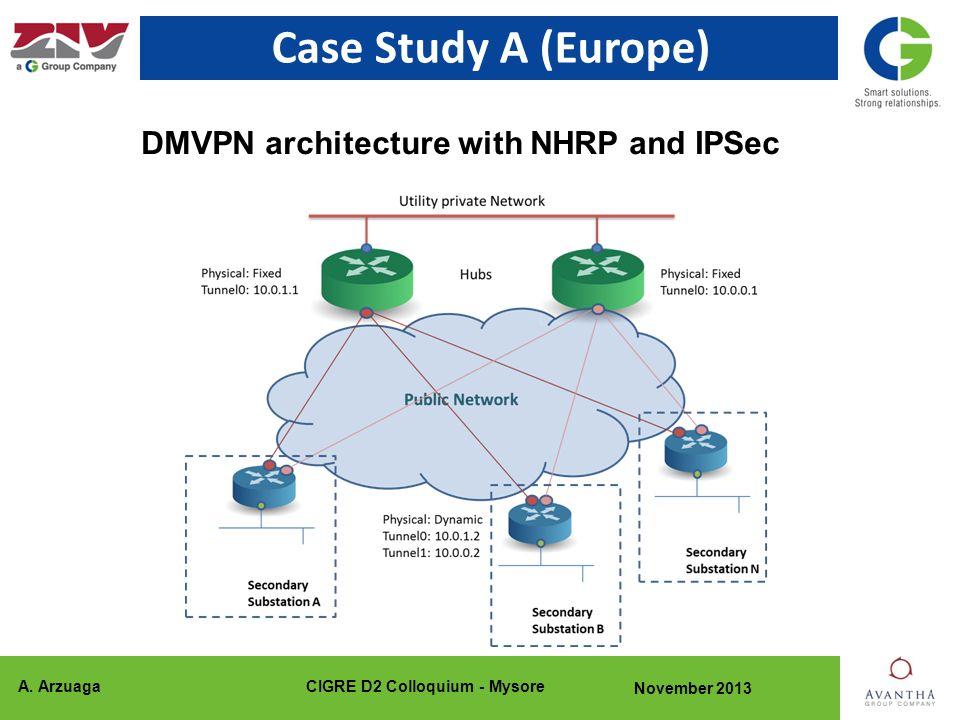 A. ArzuagaCIGRE D2 Colloquium - Mysore November 2013 Case Study A (Europe) DMVPN architecture with NHRP and IPSec