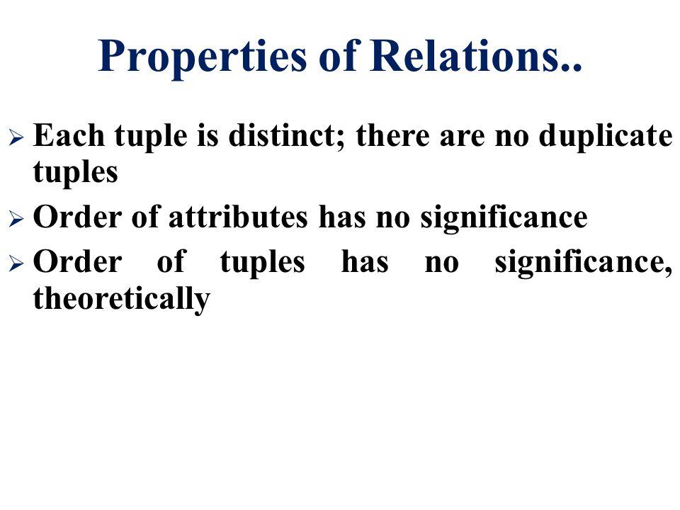 Properties of Relations..