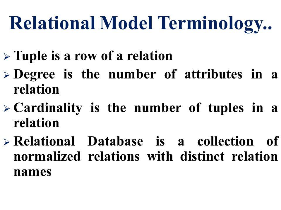 Relational Model Terminology..
