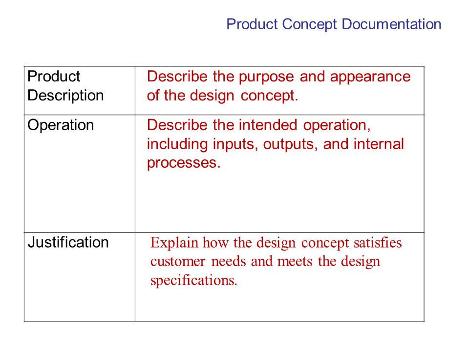 Product Concept Documentation Product Description Describe the purpose and appearance of the design concept. Operation Describe the intended operation