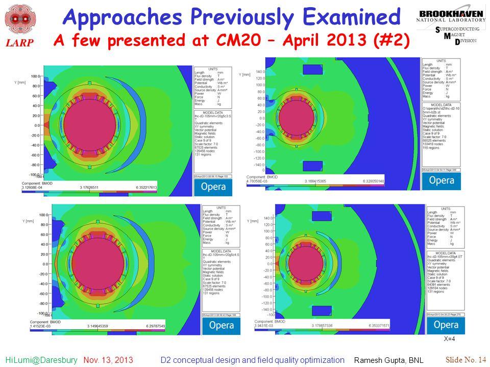 D2 conceptual design and field quality optimization Ramesh Gupta, BNL Slide No. 14 HiLumi@Daresbury Nov. 13, 2013 Approaches Previously Examined A few