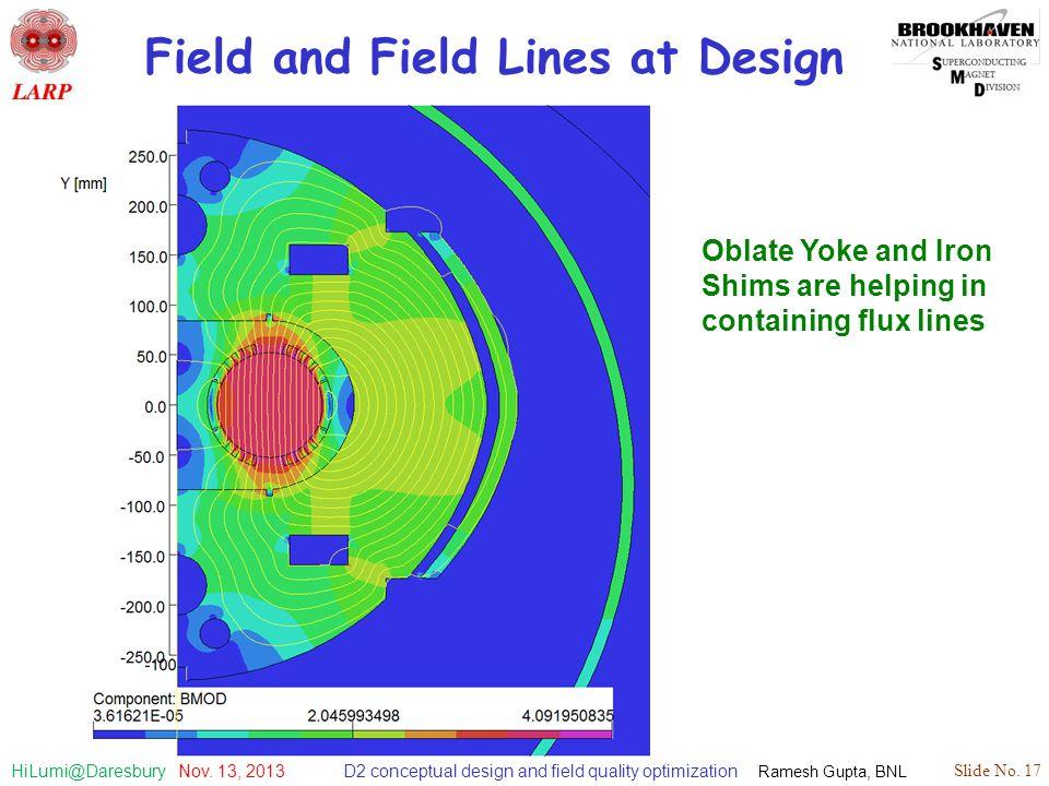 D2 conceptual design and field quality optimization Ramesh Gupta, BNL Slide No. 17 HiLumi@Daresbury Nov. 13, 2013 Field and Field Lines at Design Obla