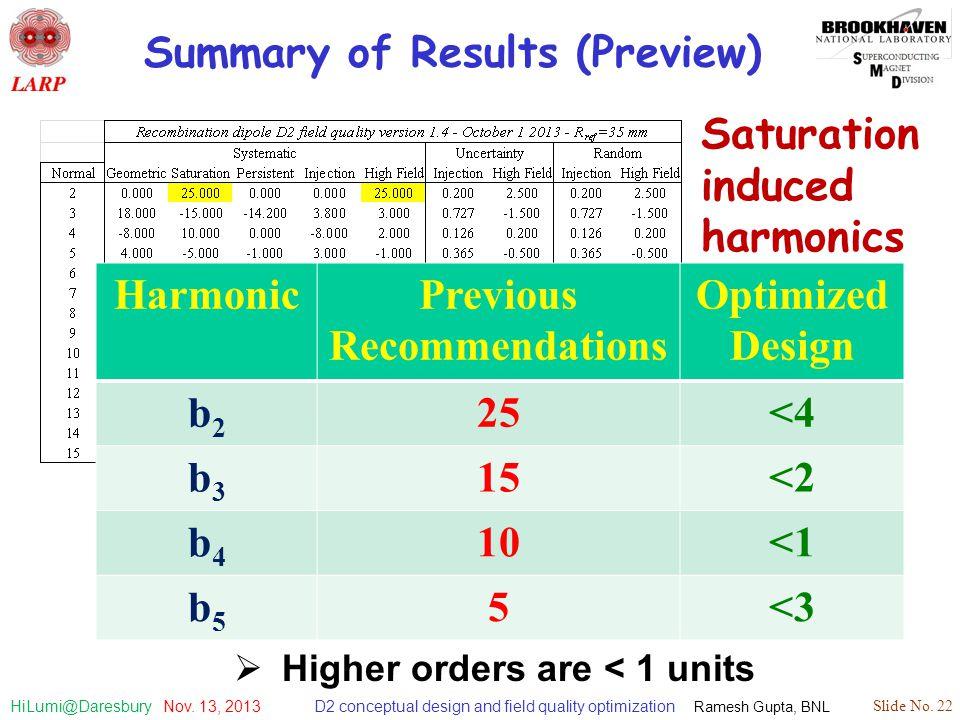 D2 conceptual design and field quality optimization Ramesh Gupta, BNL Slide No. 22 HiLumi@Daresbury Nov. 13, 2013 Summary of Results (Preview) Harmoni