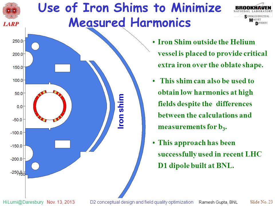 D2 conceptual design and field quality optimization Ramesh Gupta, BNL Slide No. 23 HiLumi@Daresbury Nov. 13, 2013 Use of Iron Shims to Minimize Measur