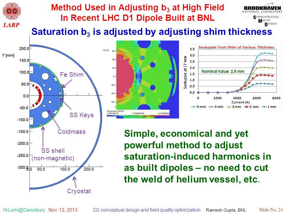 D2 conceptual design and field quality optimization Ramesh Gupta, BNL Slide No. 24 HiLumi@Daresbury Nov. 13, 2013 SS shell (non-magnetic) Fe Shim Cryo