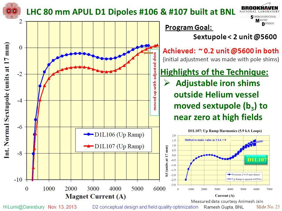 D2 conceptual design and field quality optimization Ramesh Gupta, BNL Slide No. 25 HiLumi@Daresbury Nov. 13, 2013 D1L107 LHC 80 mm APUL D1 Dipoles #10