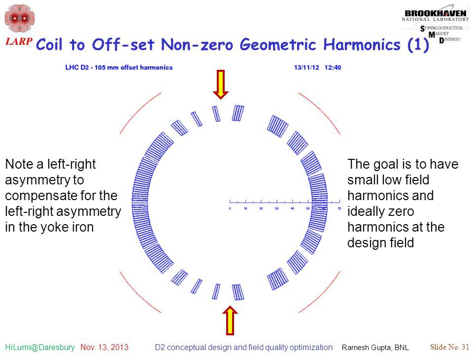 D2 conceptual design and field quality optimization Ramesh Gupta, BNL Slide No. 31 HiLumi@Daresbury Nov. 13, 2013 Coil to Off-set Non-zero Geometric H