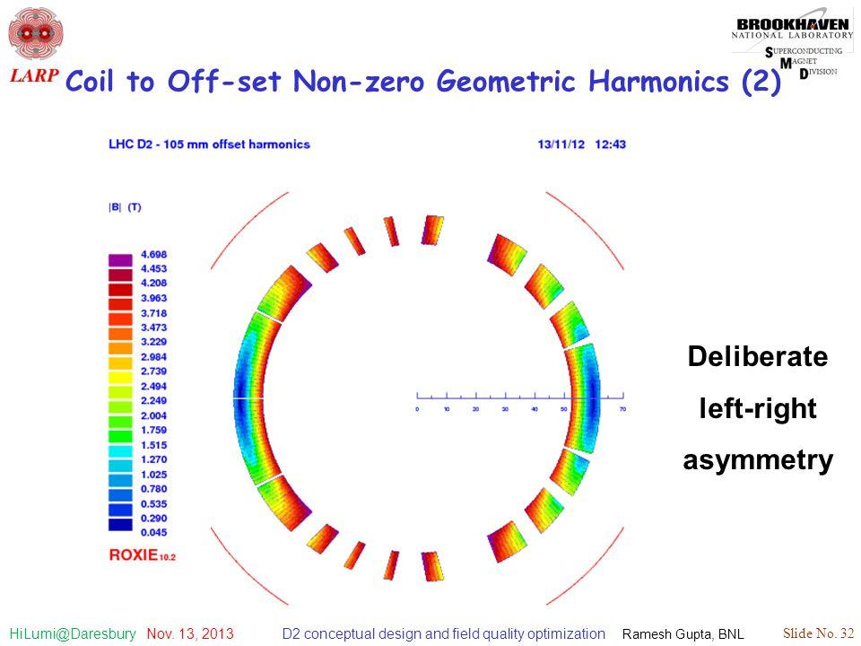 D2 conceptual design and field quality optimization Ramesh Gupta, BNL Slide No. 32 HiLumi@Daresbury Nov. 13, 2013 Coil to Off-set Non-zero Geometric H