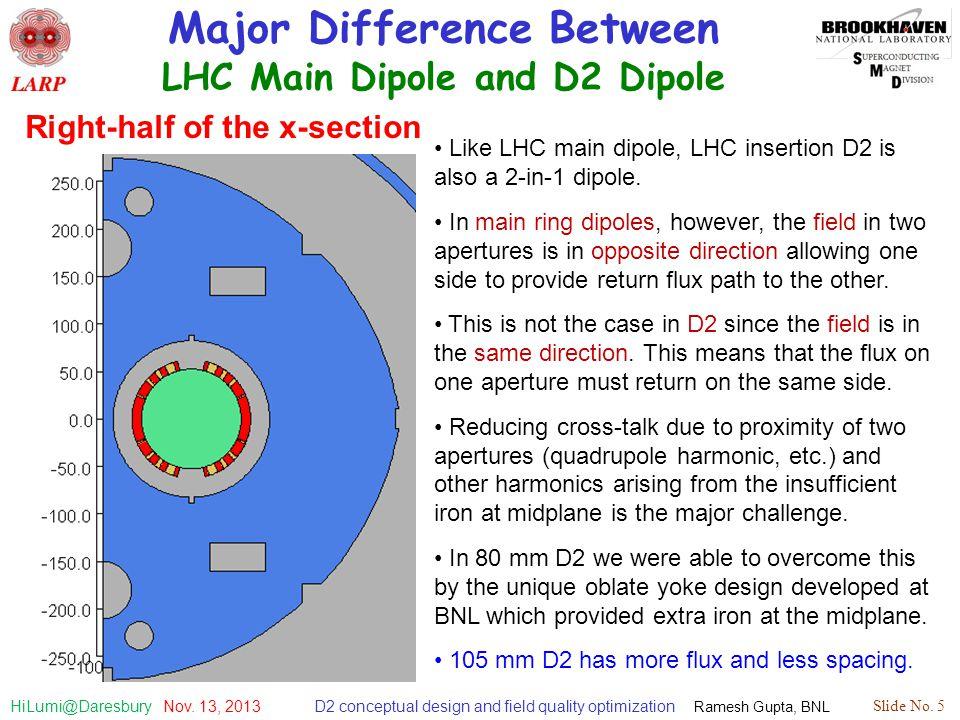 D2 conceptual design and field quality optimization Ramesh Gupta, BNL Slide No. 5 HiLumi@Daresbury Nov. 13, 2013 Major Difference Between LHC Main Dip