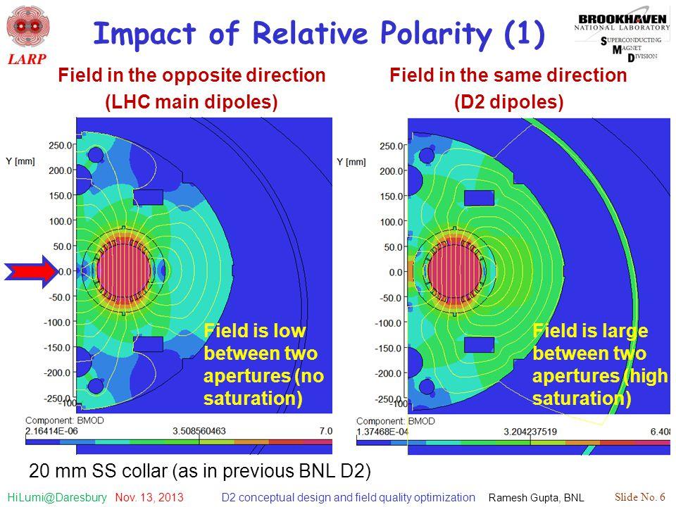 D2 conceptual design and field quality optimization Ramesh Gupta, BNL Slide No. 6 HiLumi@Daresbury Nov. 13, 2013 Impact of Relative Polarity (1) Field
