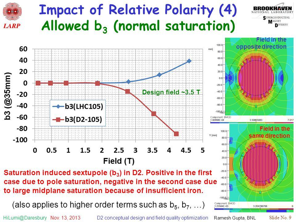 D2 conceptual design and field quality optimization Ramesh Gupta, BNL Slide No. 9 HiLumi@Daresbury Nov. 13, 2013 Impact of Relative Polarity (4) Allow