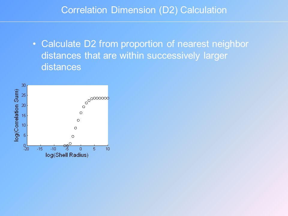 Calculate D2 from proportion of nearest neighbor distances that are within successively larger distances Correlation Dimension (D2) Calculation