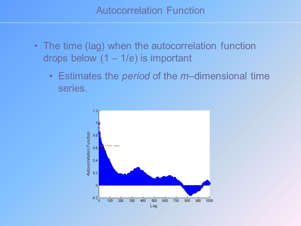 The time (lag) when the autocorrelation function drops below (1 – 1/e) is important Estimates the period of the m–dimensional time series. Autocorrela