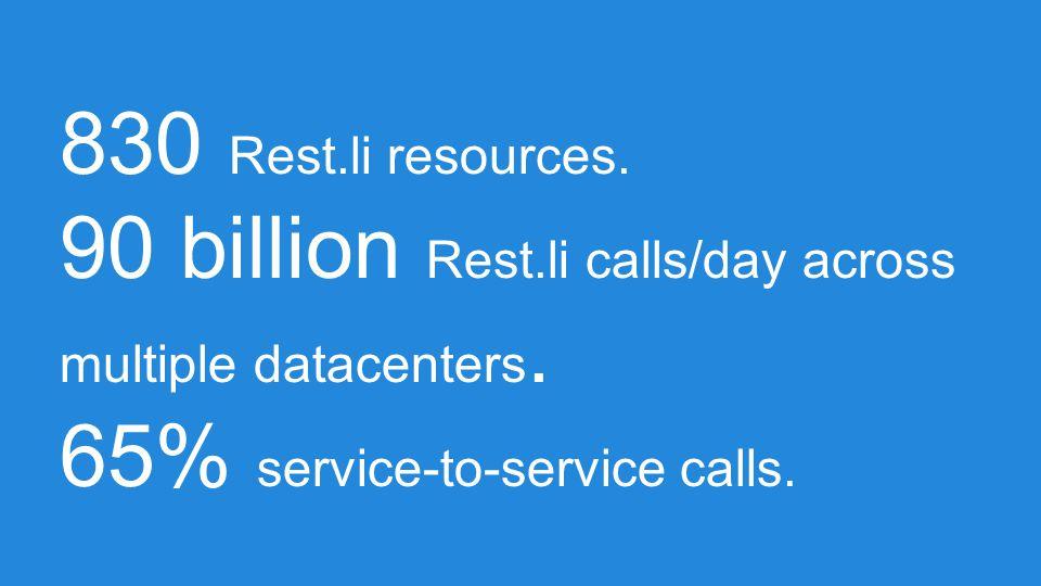 830 Rest.li resources. 90 billion Rest.li calls/day across multiple datacenters.