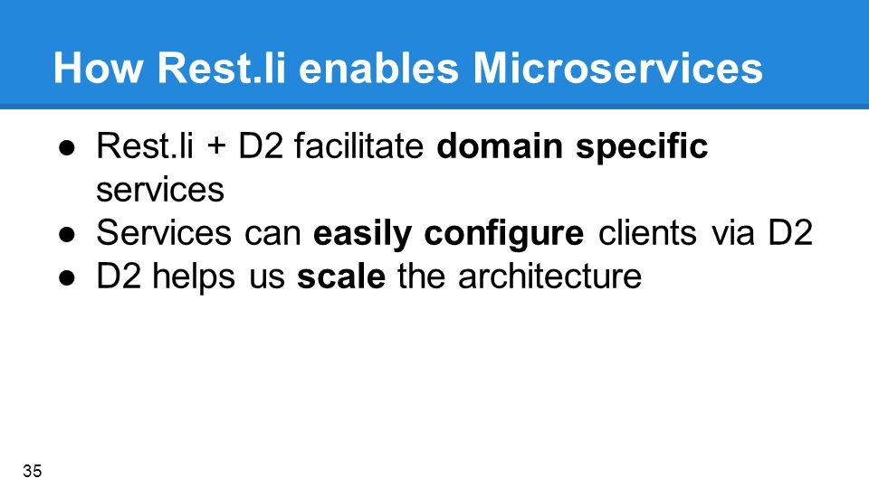 How Rest.li enables Microservices ●Rest.li + D2 facilitate domain specific services ●Services can easily configure clients via D2 ●D2 helps us scale the architecture 35