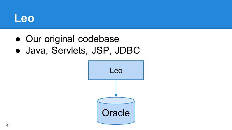 Leo ●Our original codebase ●Java, Servlets, JSP, JDBC Leo Oracle 4