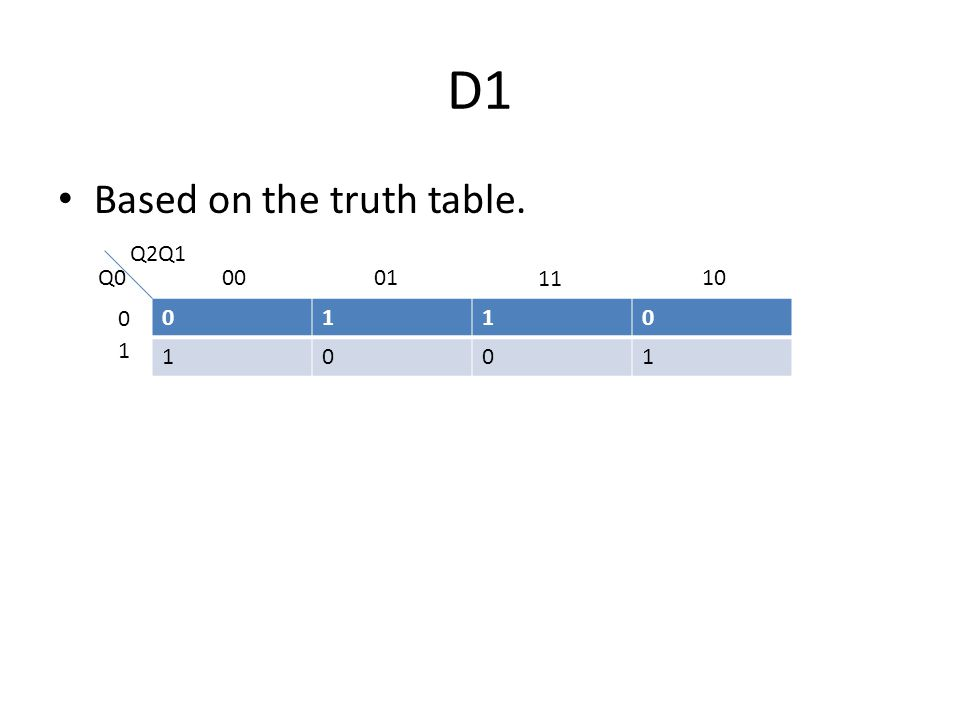 D1 Based on the truth table. 0110 1001 0001 11 10 0 1 Q2Q1 Q0