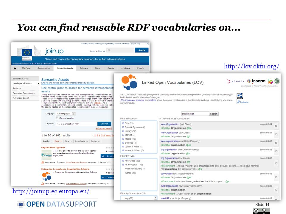 You can find reusable RDF vocabularies on...