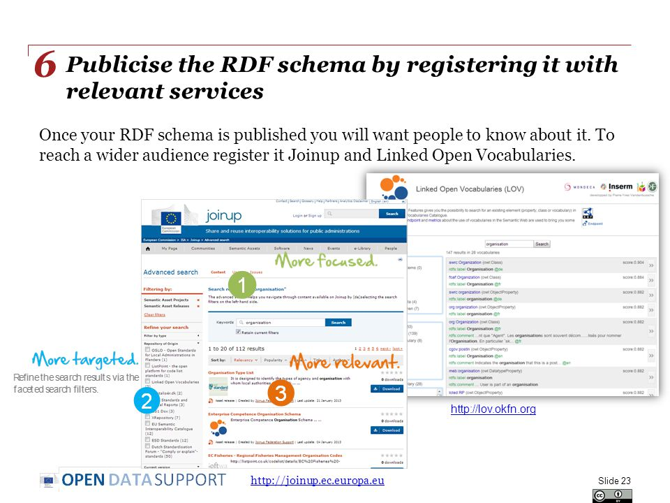 Publicise the RDF schema by registering it with relevant services Once your RDF schema is published you will want people to know about it.