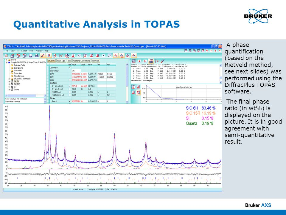A phase quantification (based on the Rietveld method, see next slides) was performed using the DiffracPlus TOPAS software. The final phase ratio (in w