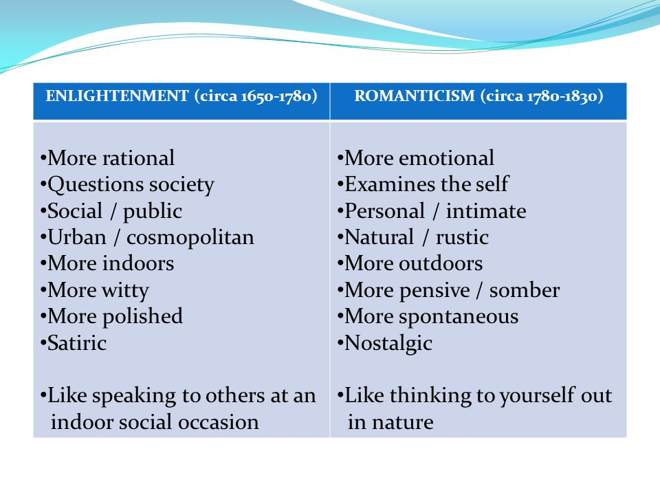 ENLIGHTENMENT (circa 1650-1780)ROMANTICISM (circa 1780-1830) More rational Questions society Social / public Urban / cosmopolitan More indoors More wi