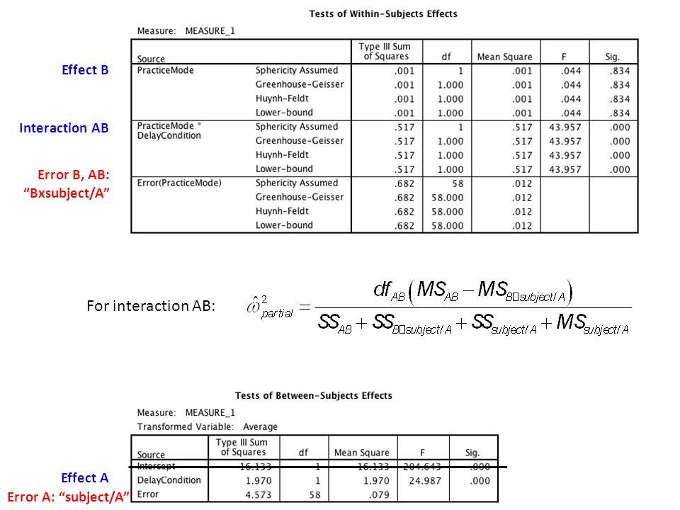 "Effect A Effect B Interaction AB Error A: ""subject/A"" Error B, AB: ""Bxsubject/A"" For interaction AB:"