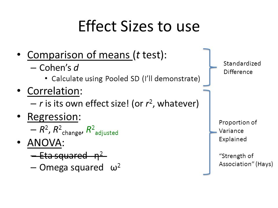 Effect size for comparing two groups: Cohen's d Between-Ss or within-Ss t-test Effect sizes for comparisons of means are reported as Cohen's d calculated using the pooled standard deviation of the groups being compared (Olejnik & Algina, 2000, Box 1 Option B). Use pooled SD, and say that's what you did.