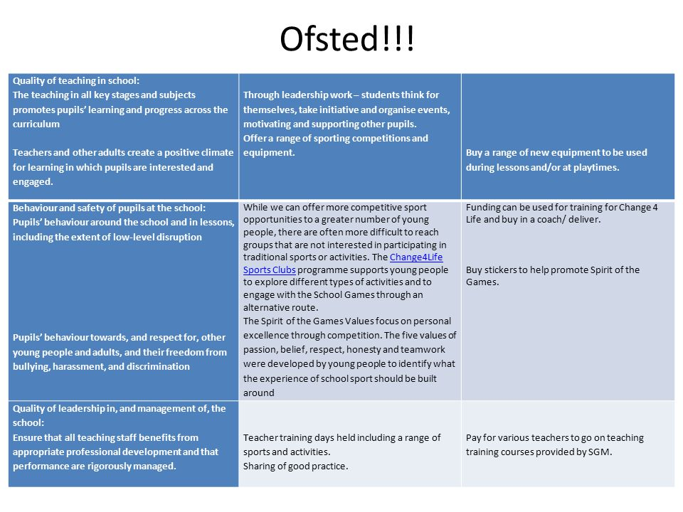 Ofsted!!.