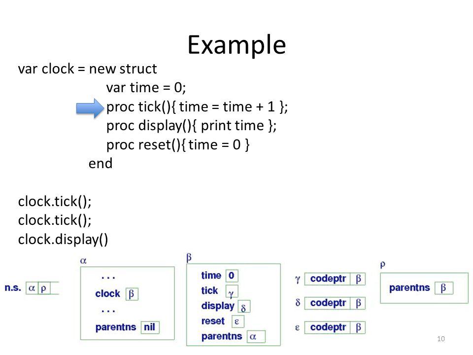 Example 10 var clock = new struct var time = 0; proc tick(){ time = time + 1 }; proc display(){ print time }; proc reset(){ time = 0 } end clock.tick(); clock.display()