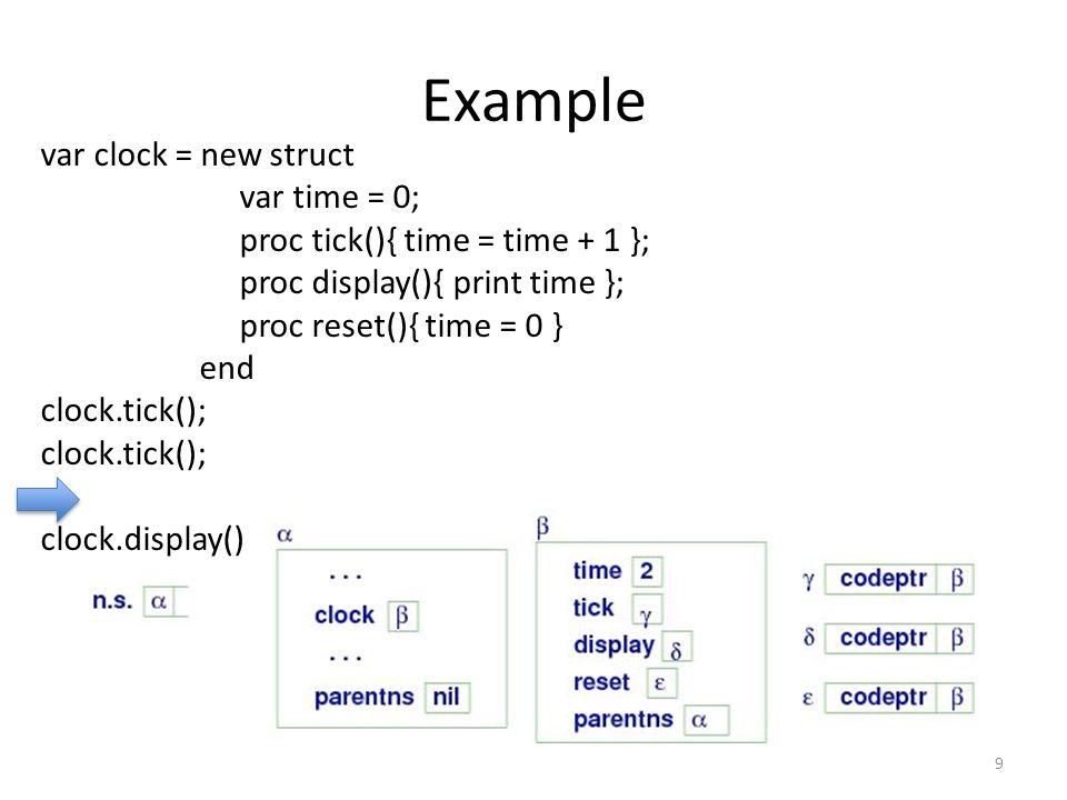 Example 9 var clock = new struct var time = 0; proc tick(){ time = time + 1 }; proc display(){ print time }; proc reset(){ time = 0 } end clock.tick(); clock.display()