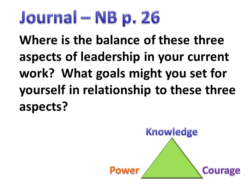 Where is the balance of these three aspects of leadership in your current work? What goals might you set for yourself in relationship to these three a
