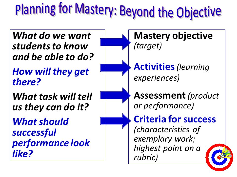 What do we want students to know and be able to do? How will they get there? What task will tell us they can do it? What should successful performance