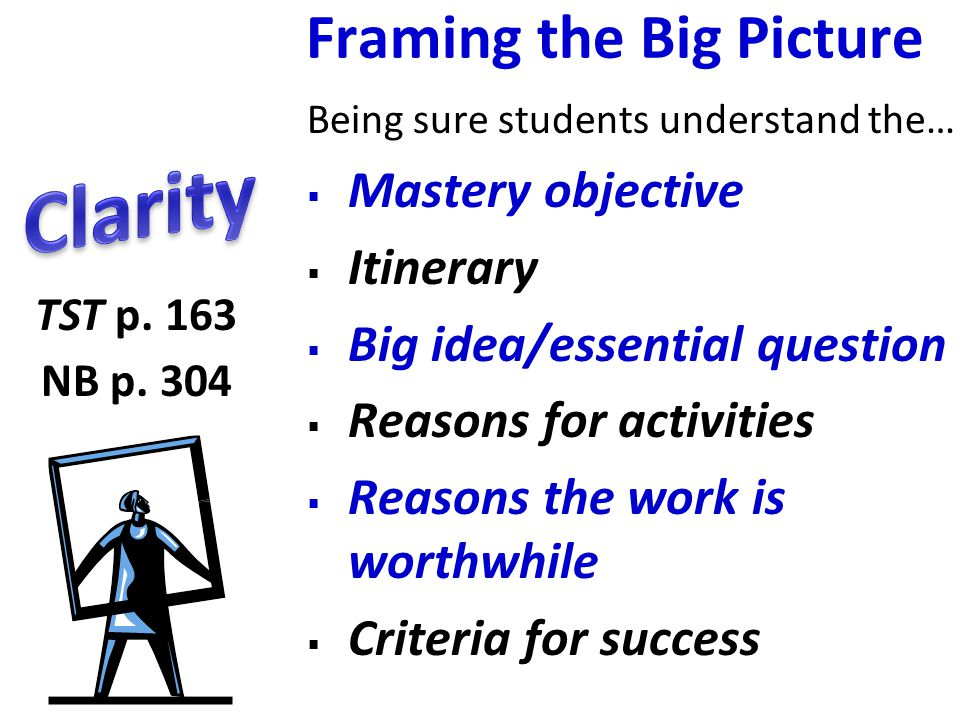 Being sure students understand the…  Mastery objective  Itinerary  Big idea/essential question  Reasons for activities  Reasons the work is worth