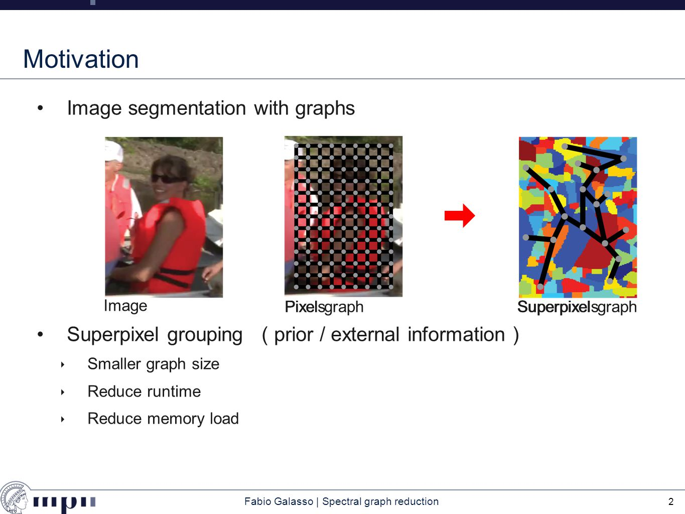 Fabio Galasso | Spectral graph reduction Motivation Image segmentation with graphs Superpixel grouping ( prior / external information ) ‣ Smaller graph size ‣ Reduce runtime ‣ Reduce memory load 3 Image Pixel graph Superpixel graph