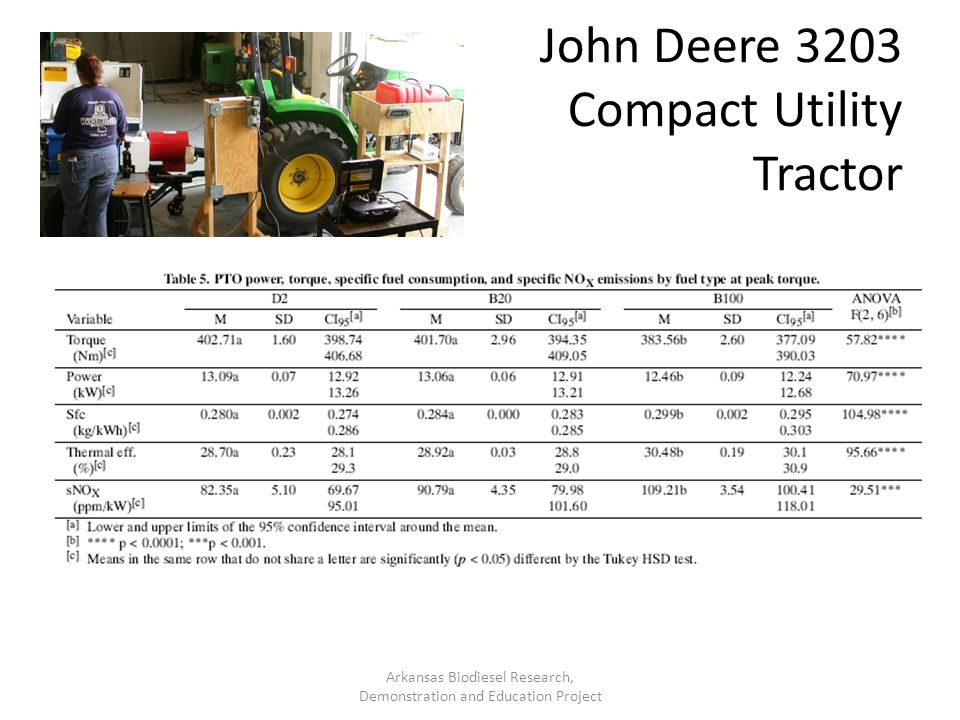 John Deere 3203 Compact Utility Tractor Arkansas Biodiesel Research, Demonstration and Education Project