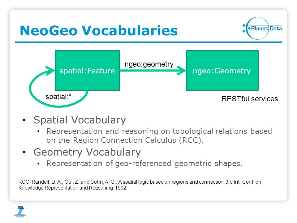 NeoGeo Vocabularies Spatial Vocabulary Representation and reasoning on topological relations based on the Region Connection Calculus (RCC).