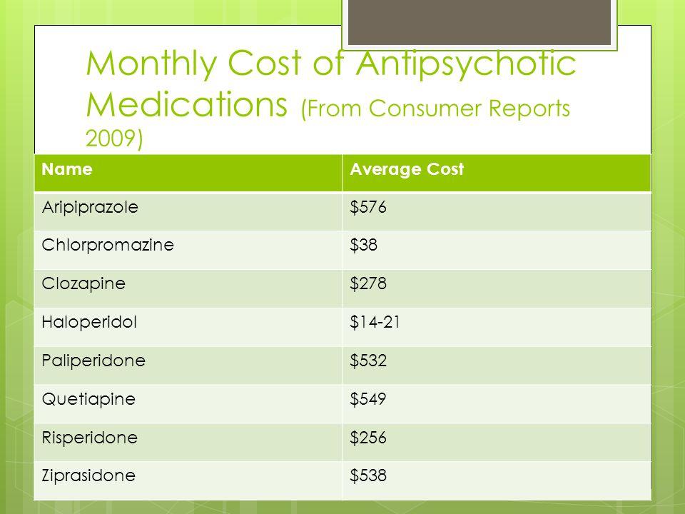 NameAverage Cost Aripiprazole$576 Chlorpromazine$38 Clozapine$278 Haloperidol$14-21 Paliperidone$532 Quetiapine$549 Risperidone$256 Ziprasidone$538 Mo