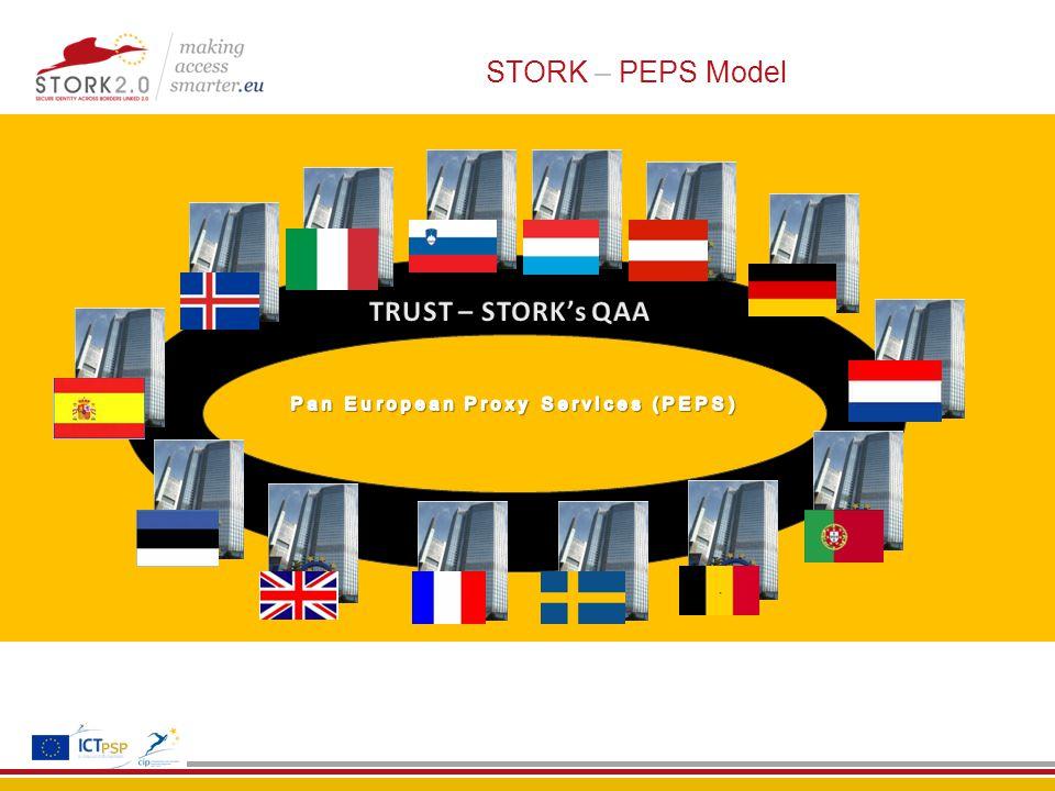 STORK – PEPS Model