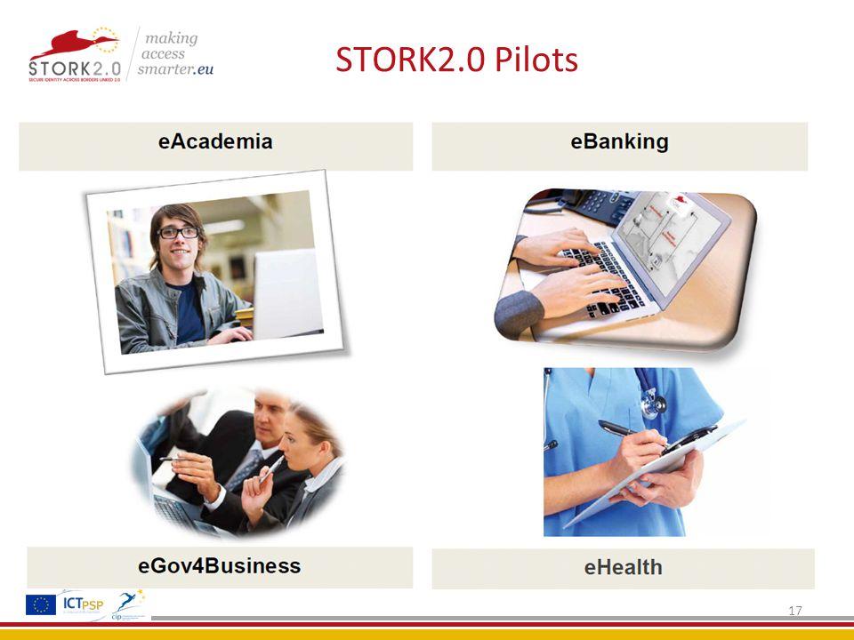 STORK2.0 Pilots 17