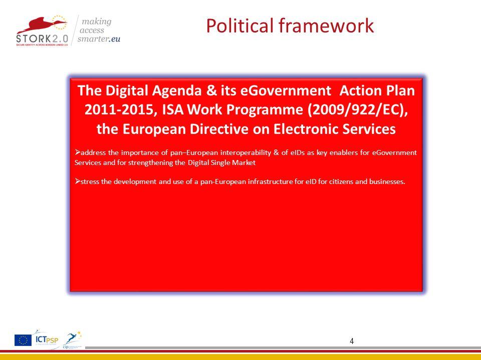 25 HOW TO GET INVOLVED… Visit STORK 2.0 website www.eid-stork2.eu !www.eid-stork2.eu Subscribe to STORK 2.0 Newsletter.