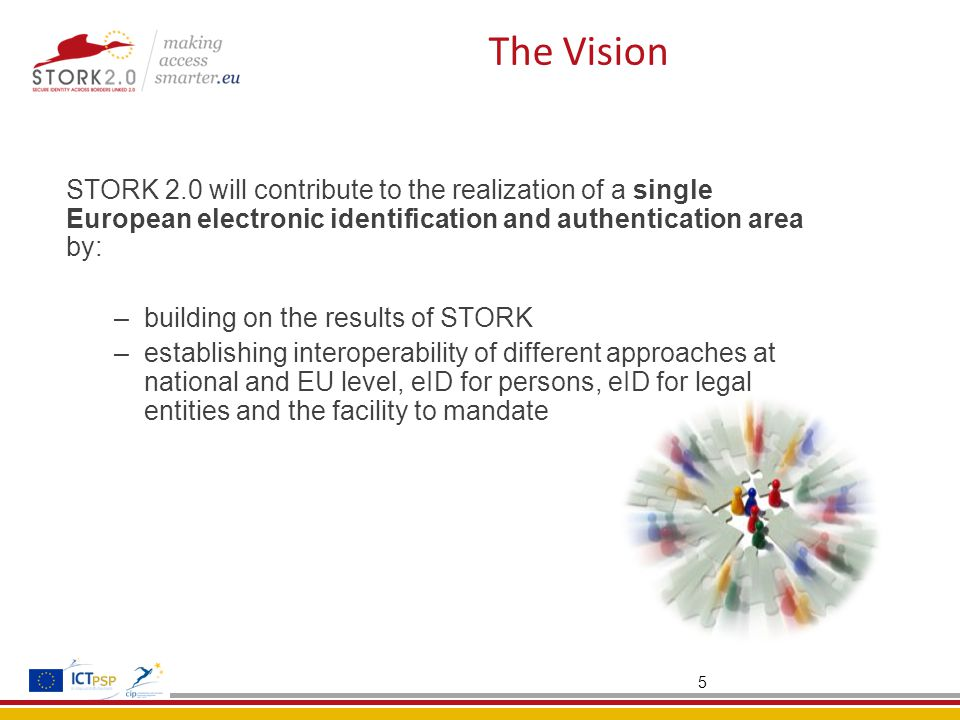 5 The Vision STORK 2.0 will contribute to the realization of a single European electronic identification and authentication area by: –building on the