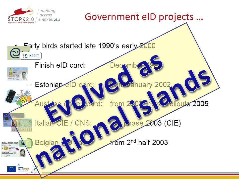 National eIDs landscape Heterogeneous in various dimensions  Technology o Smartcards: AT, BE,EE, ES, FI, GE, IT, PT, SE, …..