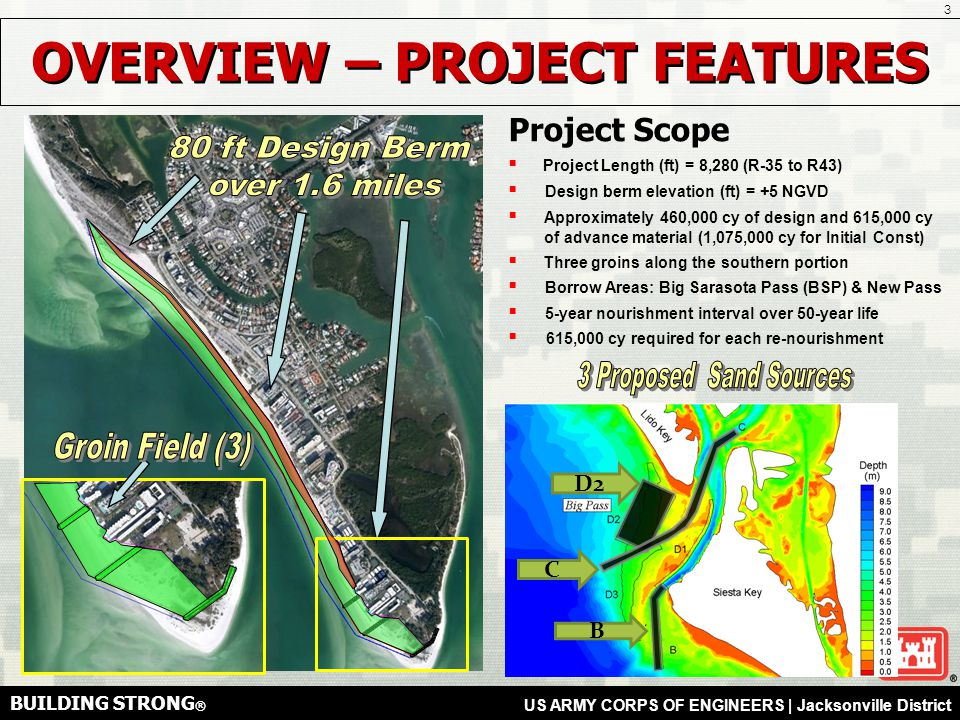 BUILDING STRONG ® US ARMY CORPS OF ENGINEERS | Jacksonville District PROJECT PLAN BUILDING STRONG ® US ARMY CORPS OF ENGINEERS | Jacksonville District 4  1) Placement: Place approximately 1.1M CY of sand on Lido Key  2) Source: Obtain Sediment for Nourishment of Lido Key Egmont Key (Tampa Bay) Offshore of Longboat Key Ebb Shoal at Big Sarasota Pass (BSP) New Pass – Future  3) Retain: Construct Three (3) groins at the south end of Lido Key