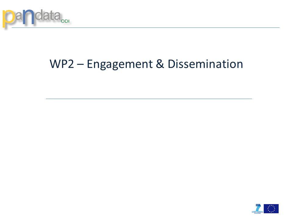WP2 – Engagement & Dissemination