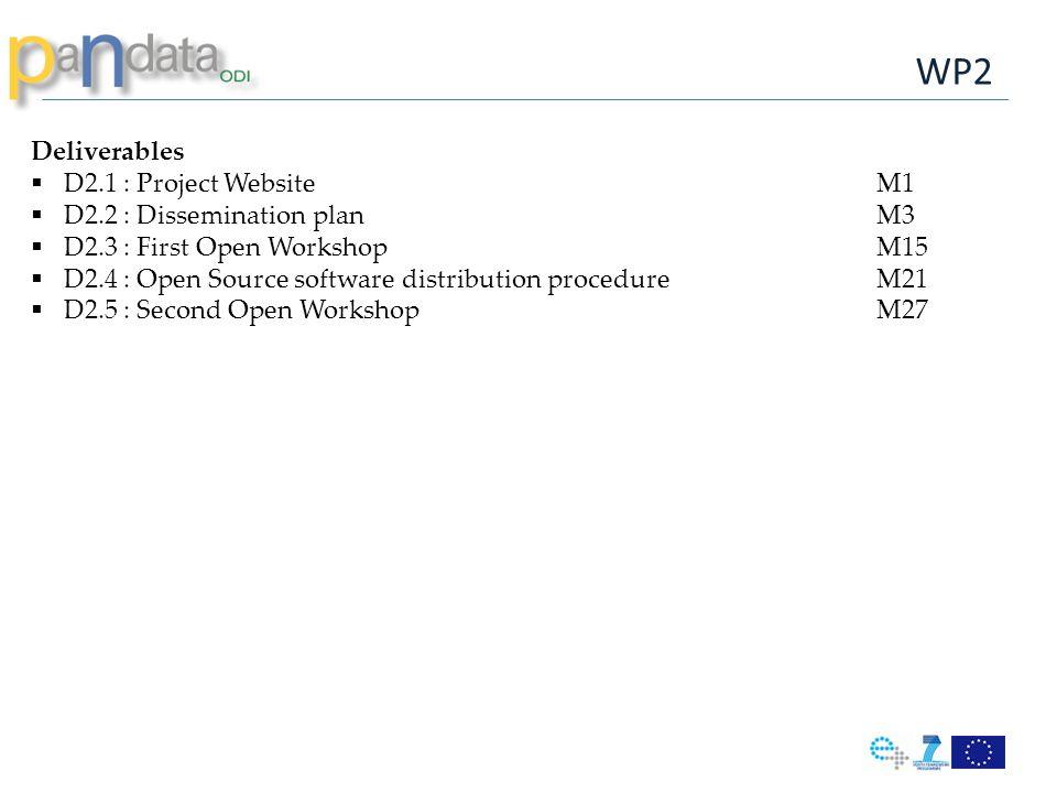 WP2 Deliverables  D2.1 : Project Website M1  D2.2 : Dissemination plan M3  D2.3 : First Open Workshop M15  D2.4 : Open Source software distribution procedure M21  D2.5 : Second Open Workshop M27