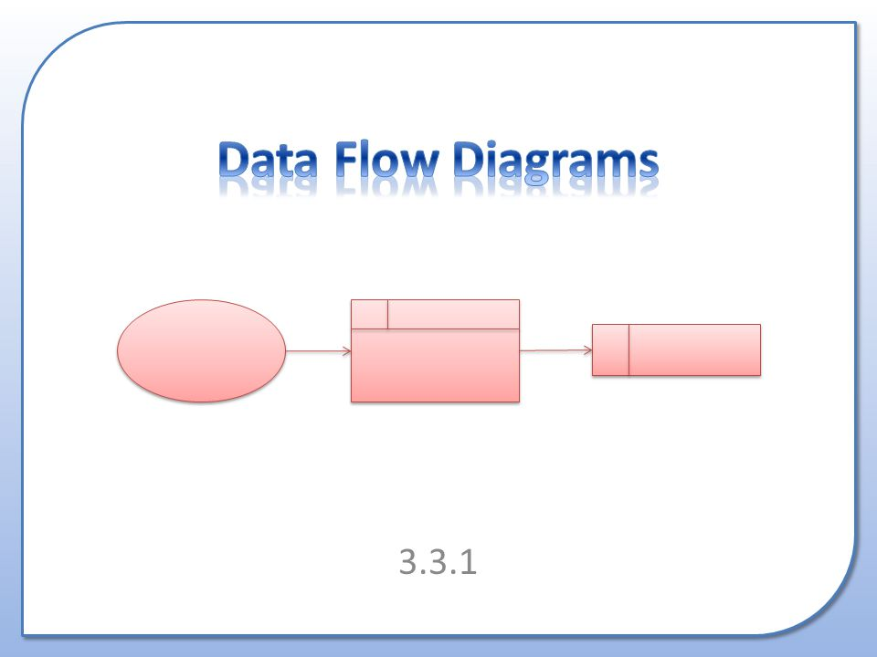 What is a data flow diagram why are they used how to draw them 2 what is a data flow diagram why are they used how to draw them ccuart Images