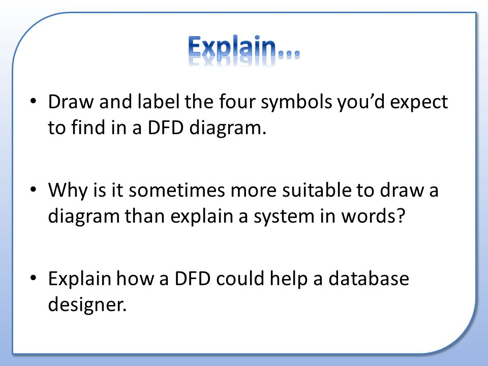 Draw and label the four symbols you'd expect to find in a DFD diagram.